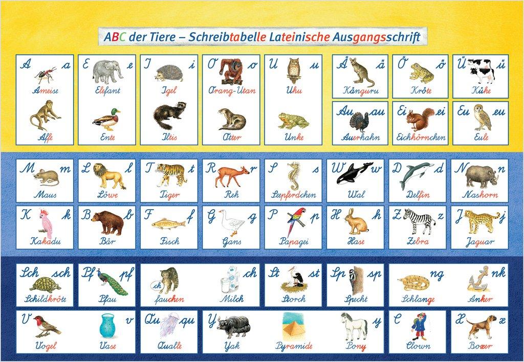 Mildenberger Verlag Gmbh Abc Der Tiere Schreiblehrgang La In