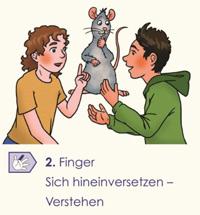 2. Finger