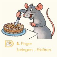 3. Finger