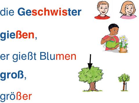 Wörterliste zum Kernwortschatz mit Bildern